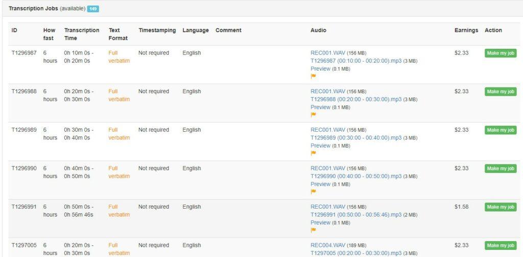 GoTranscript Review: Jobs